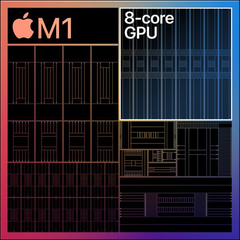 Chip M1 Apple thế hệ mới